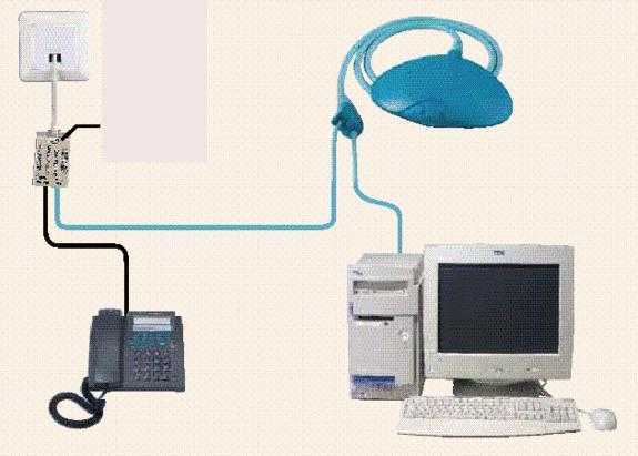 adsl технология преимущества